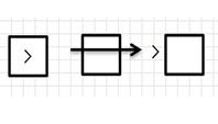Código o key de ejemplo cómo migrar una tarea en Bullet Journal