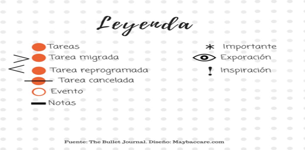 Ejemplo código, leyenda o Key en bullet journal.